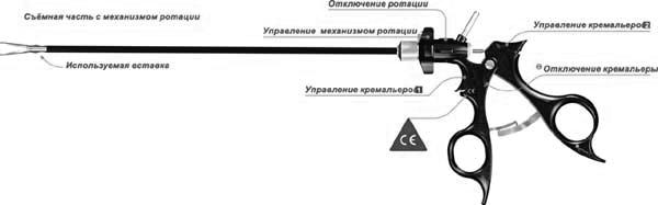 лапароскопический инструмент